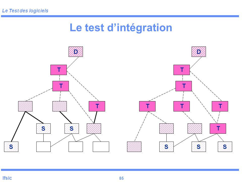 Le test d'intégration D D T T T T T T T T S S T S S S S