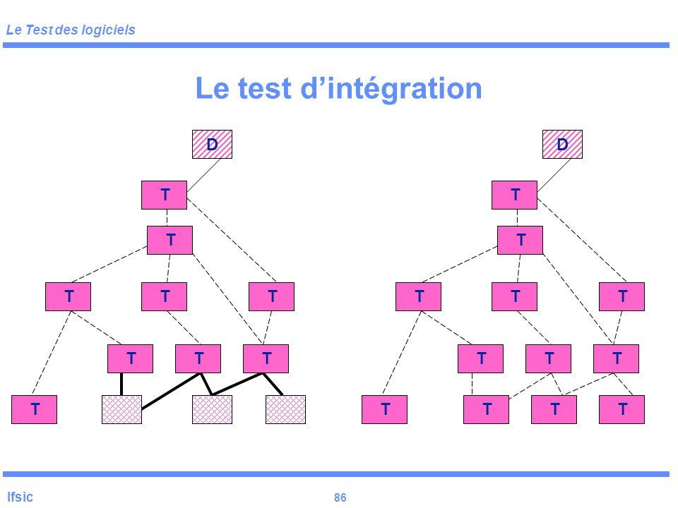 Le test d'intégration D D T T T T T T T T T T T T T T T T T T T T T