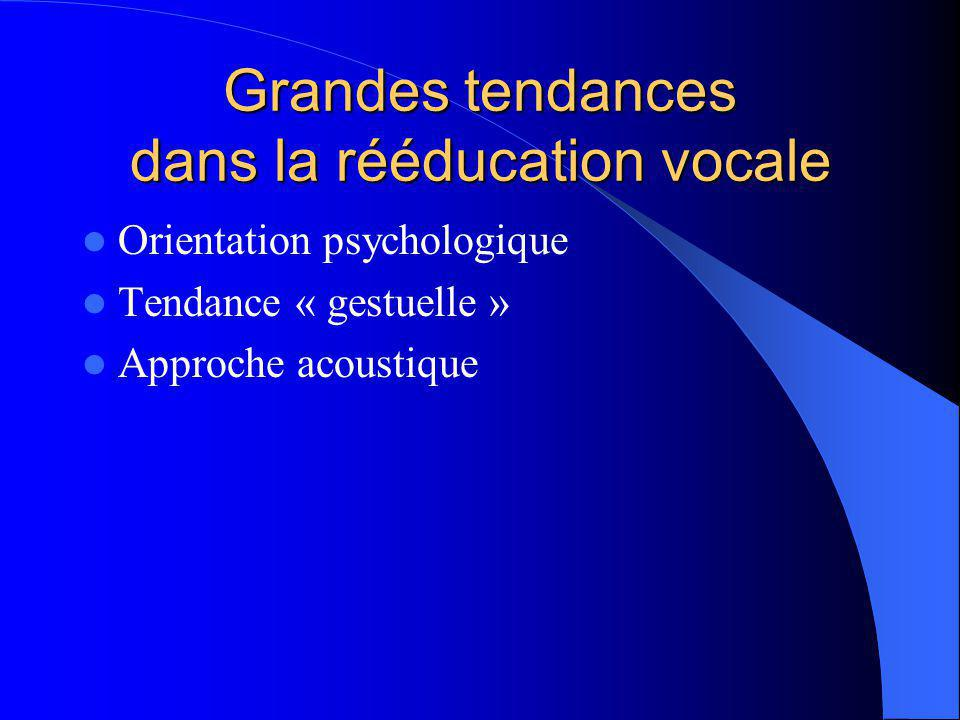 Grandes tendances dans la rééducation vocale