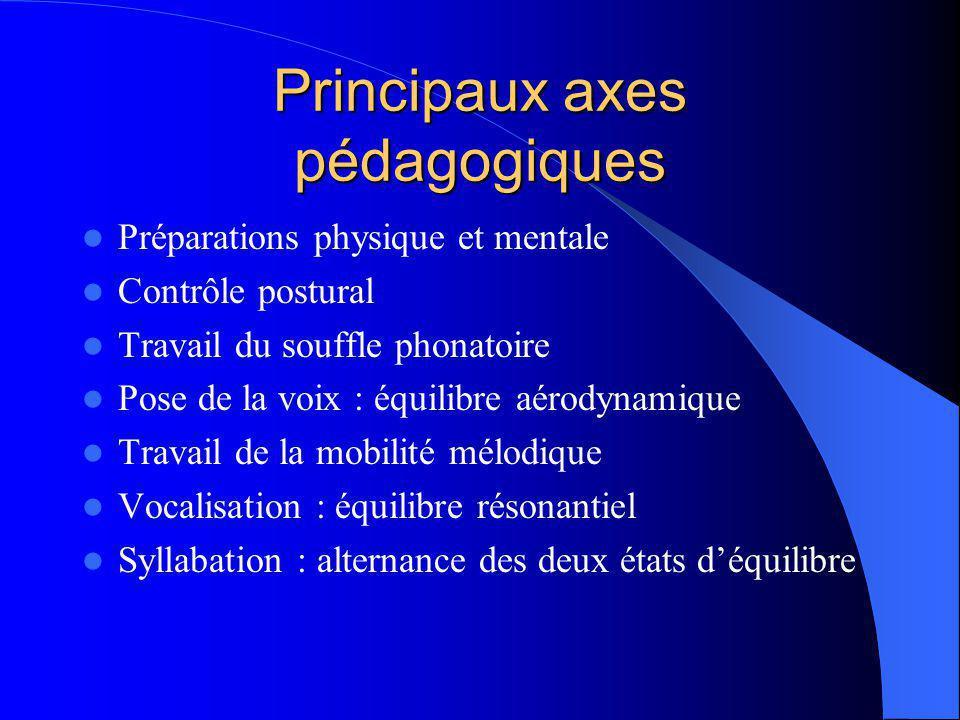 Principaux axes pédagogiques