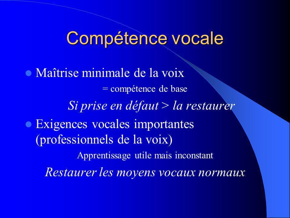 Compétence vocale Maîtrise minimale de la voix