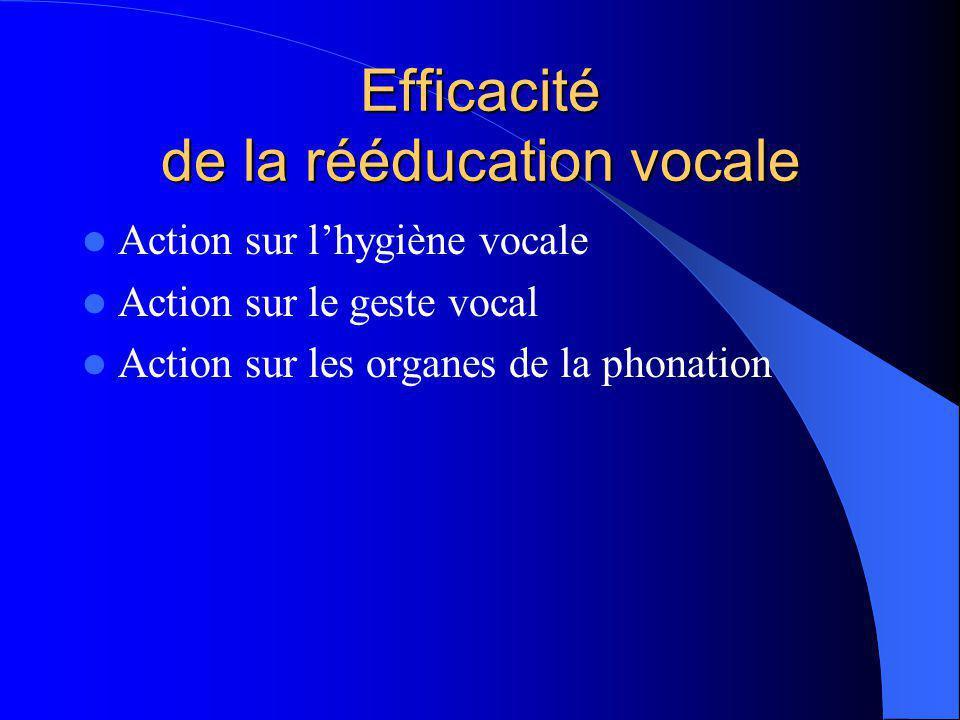 Efficacité de la rééducation vocale