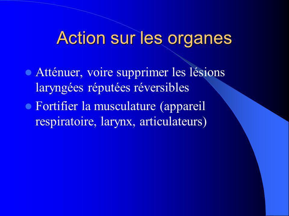 Action sur les organes Atténuer, voire supprimer les lésions laryngées réputées réversibles.
