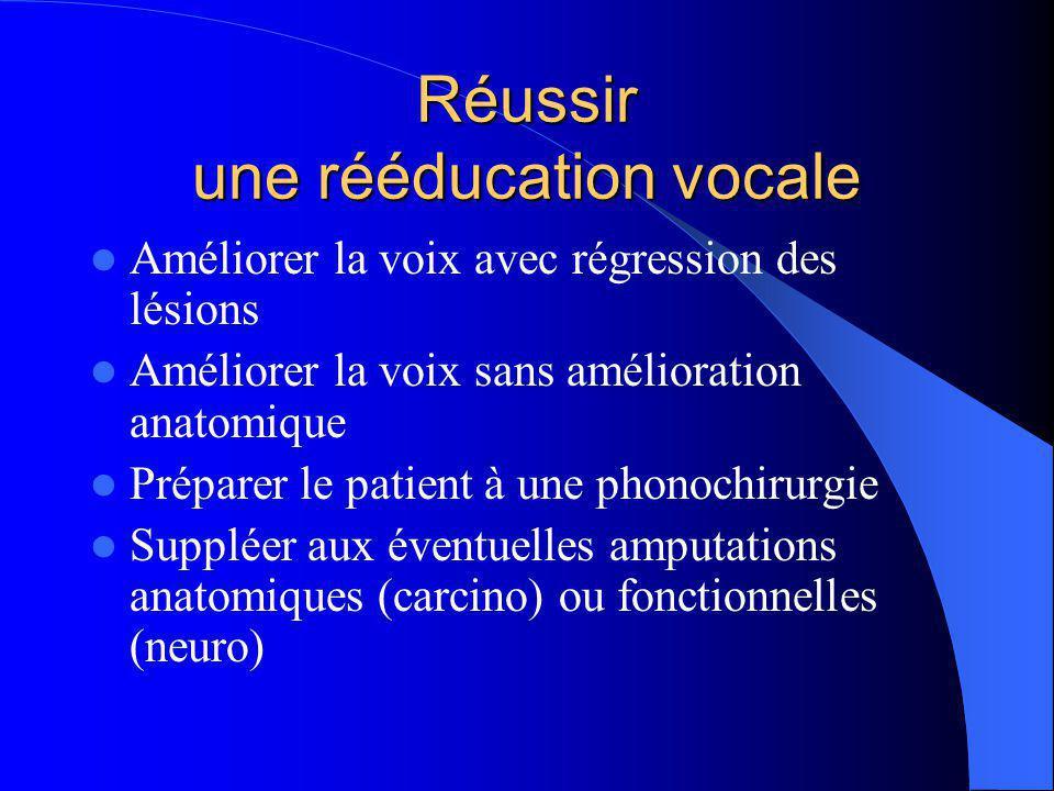 Réussir une rééducation vocale