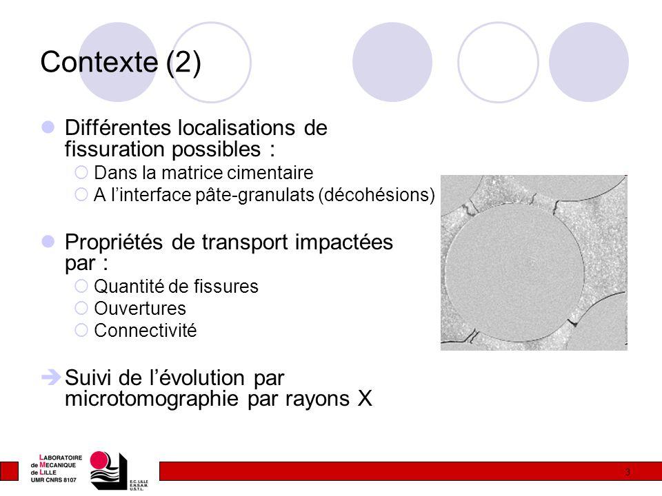 Contexte (2) Différentes localisations de fissuration possibles :