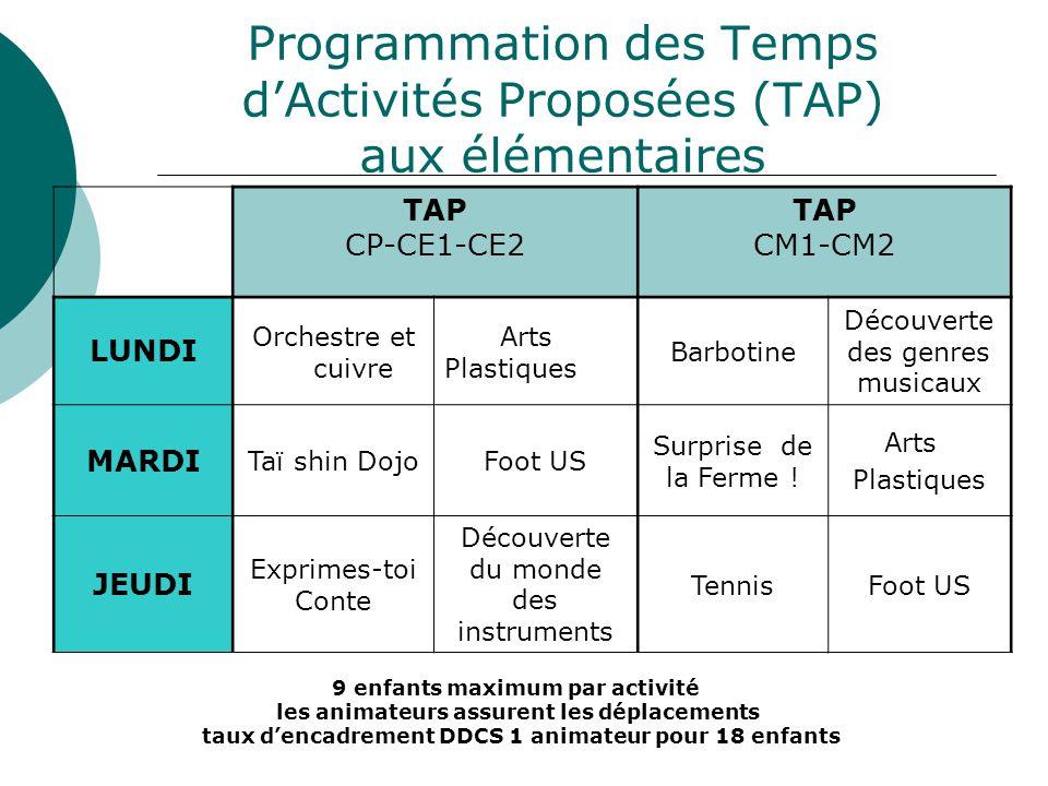 Programmation des Temps d'Activités Proposées (TAP) aux élémentaires