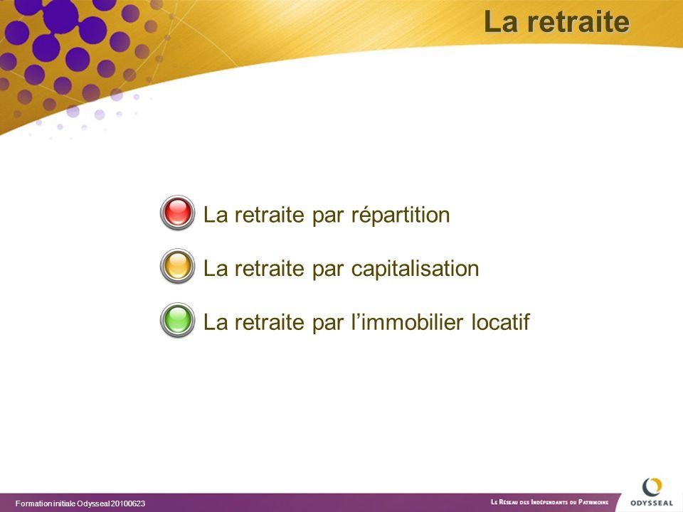 La retraite La retraite par répartition La retraite par capitalisation