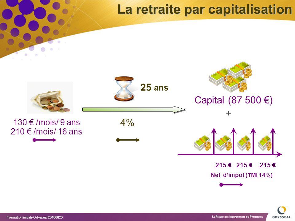 La retraite par capitalisation