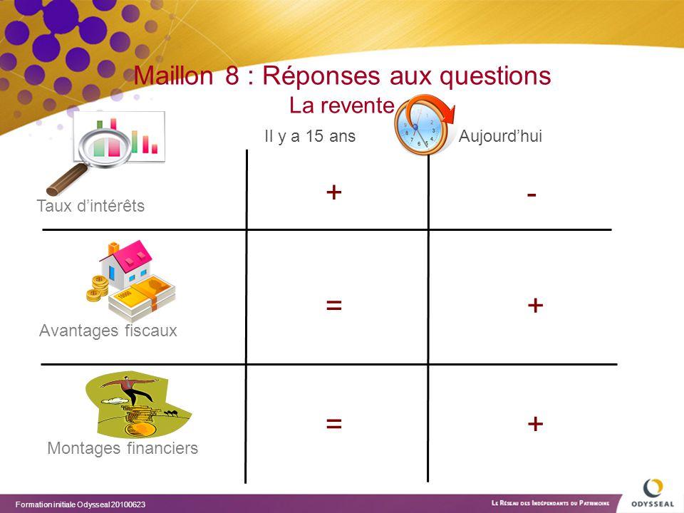 Maillon 8 : Réponses aux questions La revente