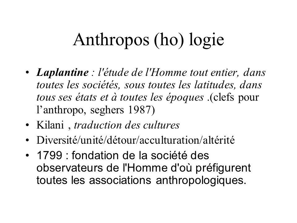 Anthropos (ho) logie