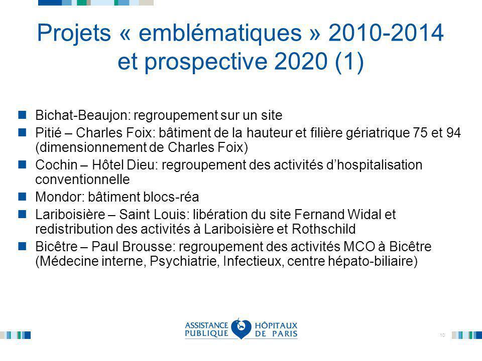 Projets « emblématiques » 2010-2014 et prospective 2020 (1)