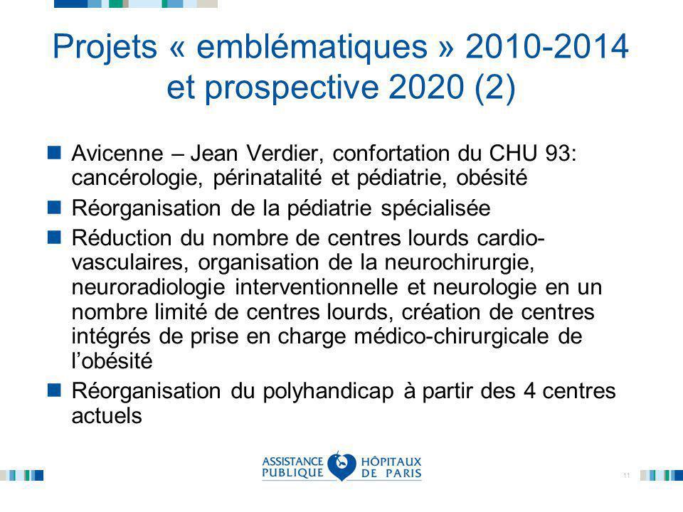 Projets « emblématiques » 2010-2014 et prospective 2020 (2)