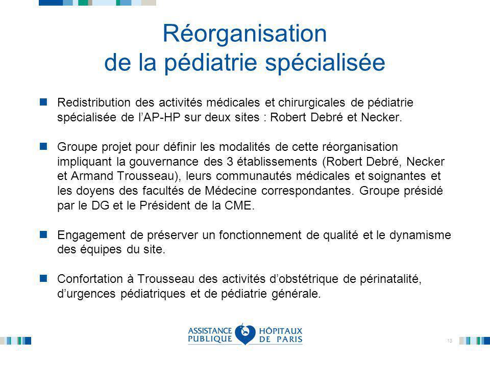 Réorganisation de la pédiatrie spécialisée