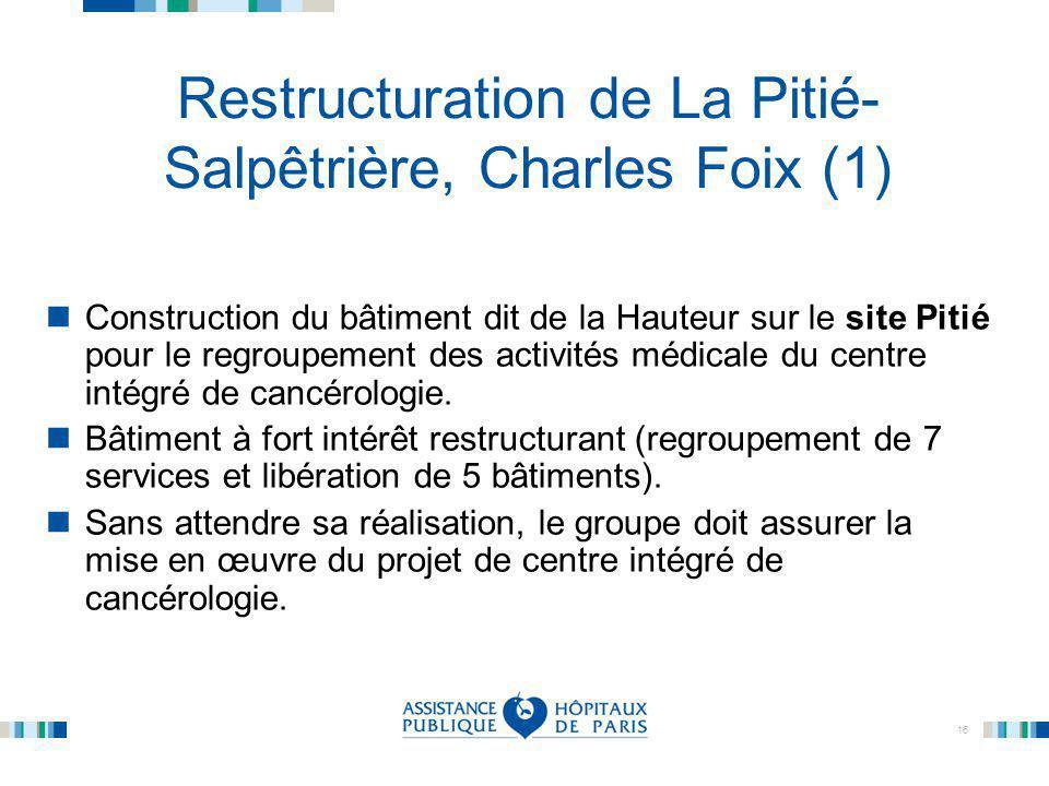 Restructuration de La Pitié-Salpêtrière, Charles Foix (1)