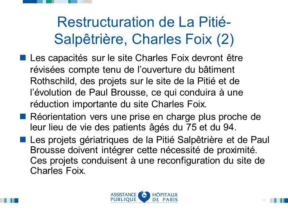 Restructuration de La Pitié-Salpêtrière, Charles Foix (2)