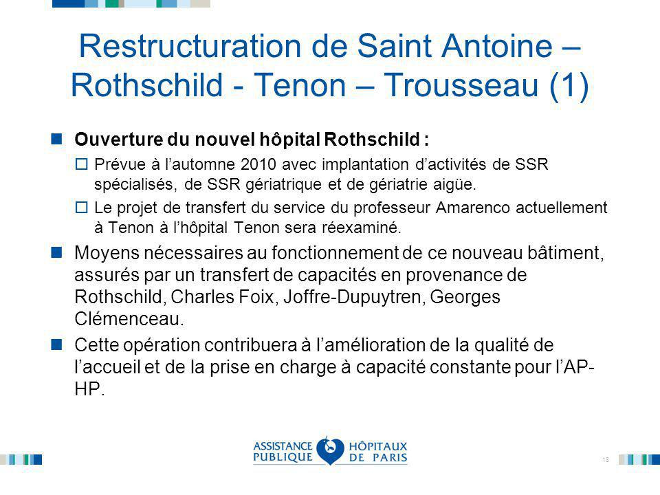 Restructuration de Saint Antoine – Rothschild - Tenon – Trousseau (1)