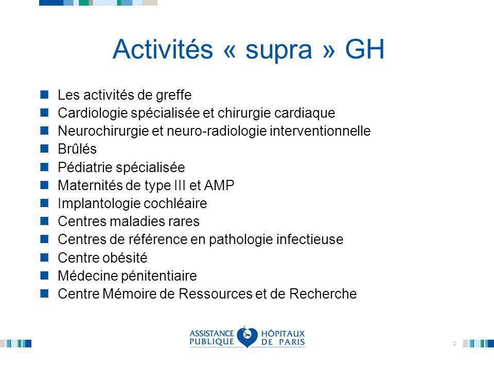 Activités « supra » GH Les activités de greffe