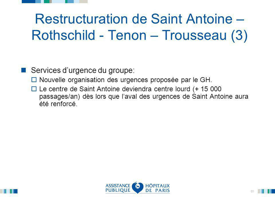 Restructuration de Saint Antoine – Rothschild - Tenon – Trousseau (3)