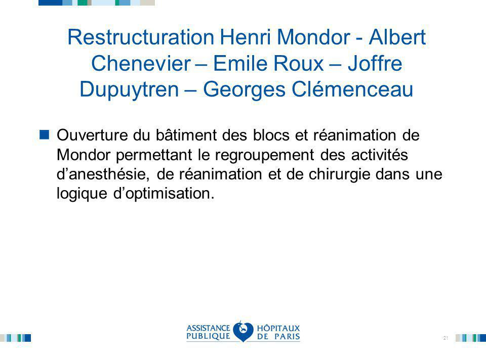 Restructuration Henri Mondor - Albert Chenevier – Emile Roux – Joffre Dupuytren – Georges Clémenceau