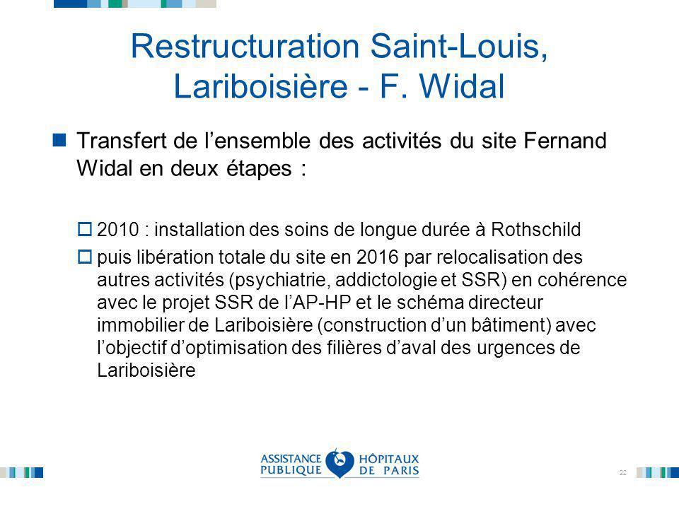 Restructuration Saint-Louis, Lariboisière - F. Widal