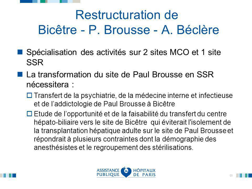 Restructuration de Bicêtre - P. Brousse - A. Béclère