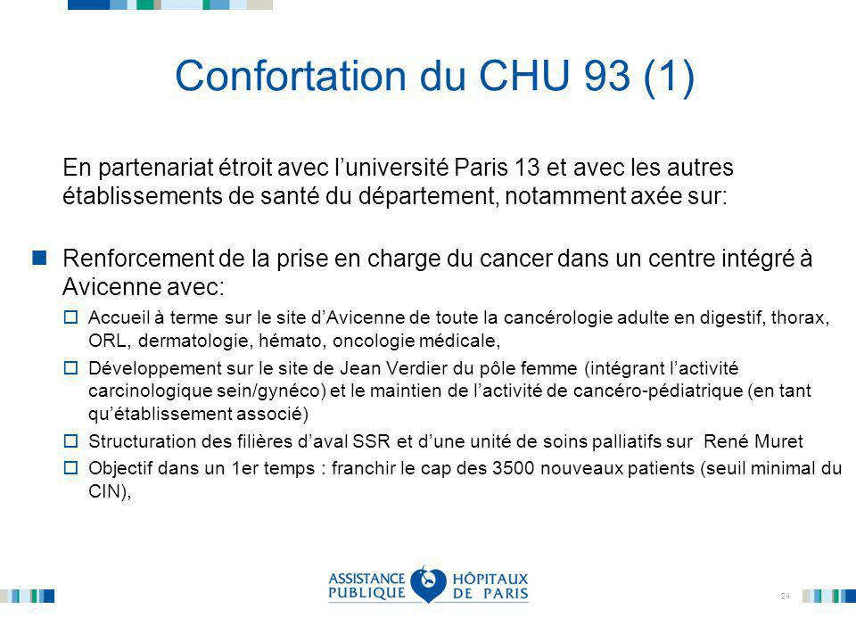 Confortation du CHU 93 (1)
