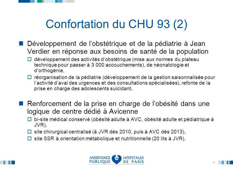 Confortation du CHU 93 (2) Développement de l'obstétrique et de la pédiatrie à Jean Verdier en réponse aux besoins de santé de la population.