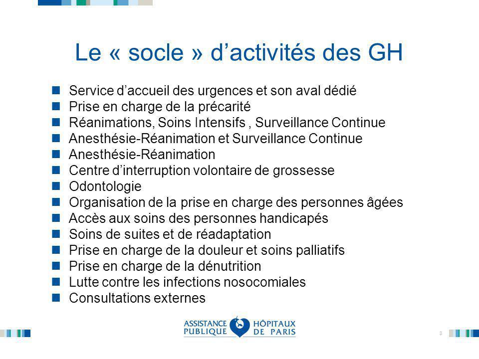 Le « socle » d'activités des GH