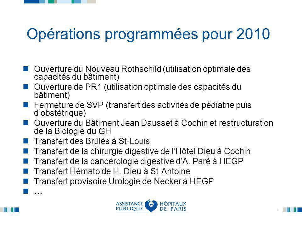 Opérations programmées pour 2010