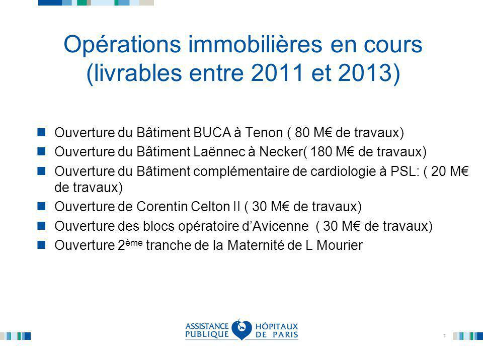Opérations immobilières en cours (livrables entre 2011 et 2013)