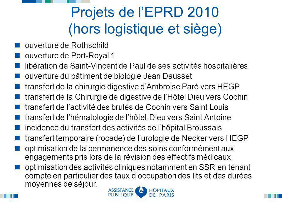 Projets de l'EPRD 2010 (hors logistique et siège)