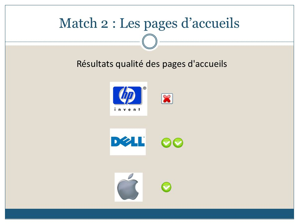 Match 2 : Les pages d'accueils