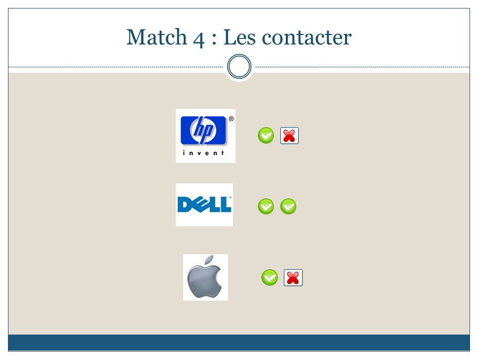 Match 4 : Les contacter jo
