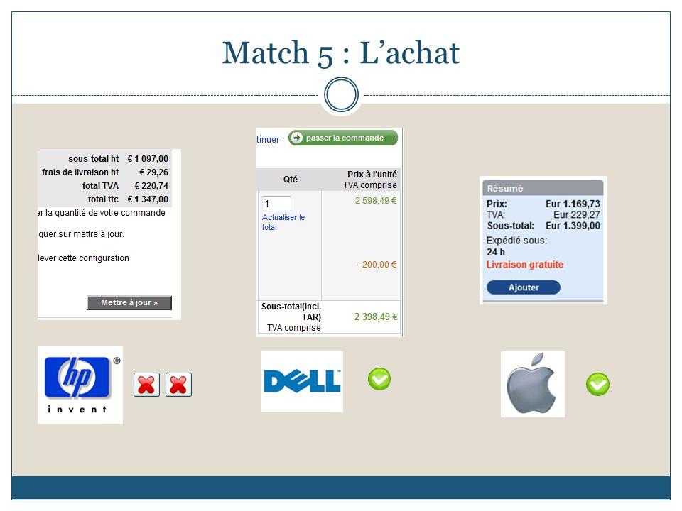 Match 5 : L'achat Elo : HP = on est vite perdu, possibilité d'ajouter rapidement au panier, mais compliquer pour finaliser la commande.