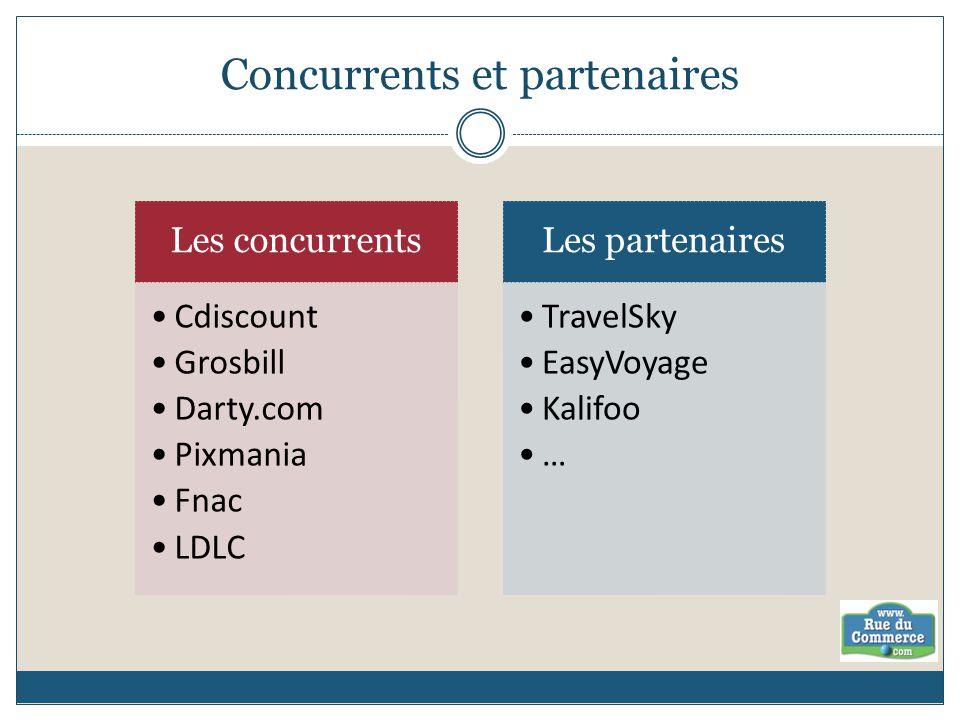 Concurrents et partenaires