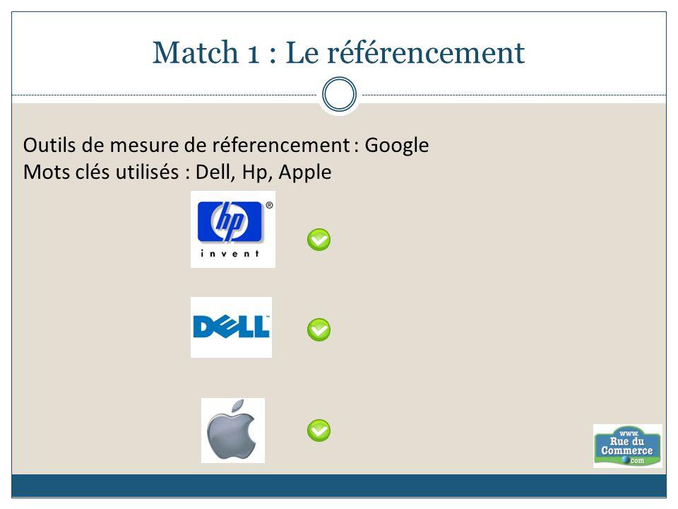 Match 1 : Le référencement