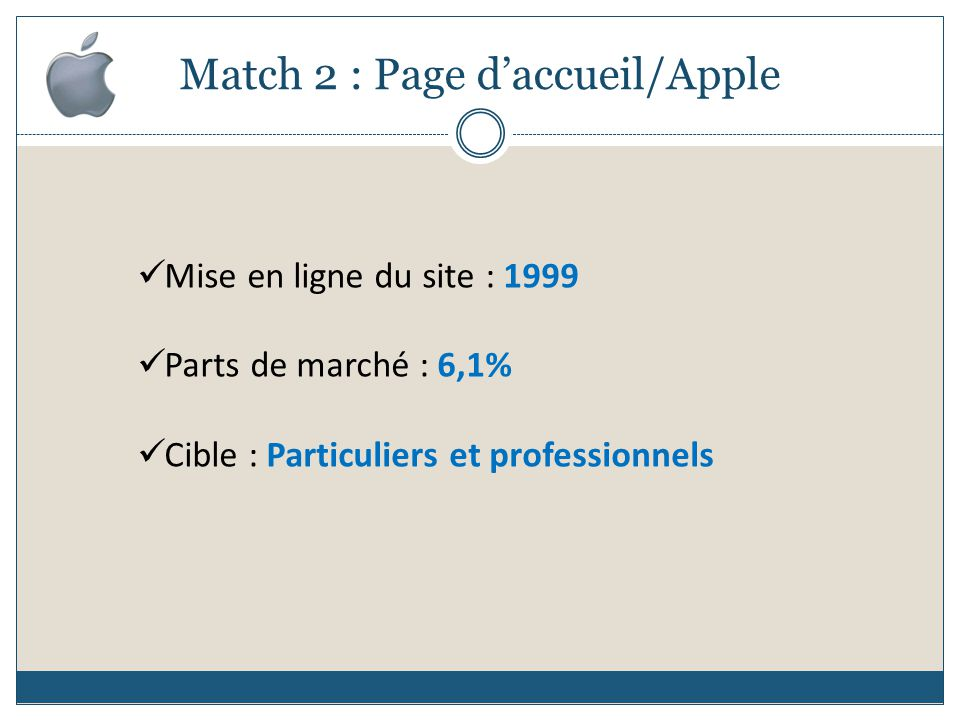 Match 2 : Page d'accueil/Apple