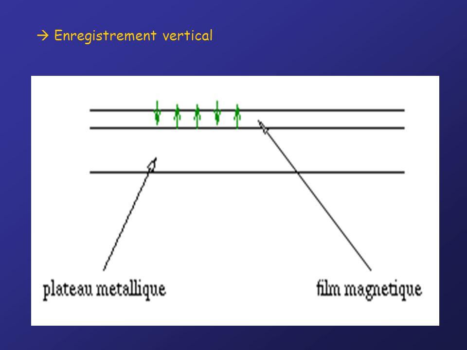  Enregistrement vertical