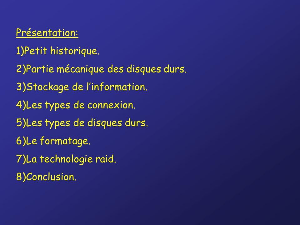 Présentation: 1)Petit historique. 2)Partie mécanique des disques durs. 3)Stockage de l'information.
