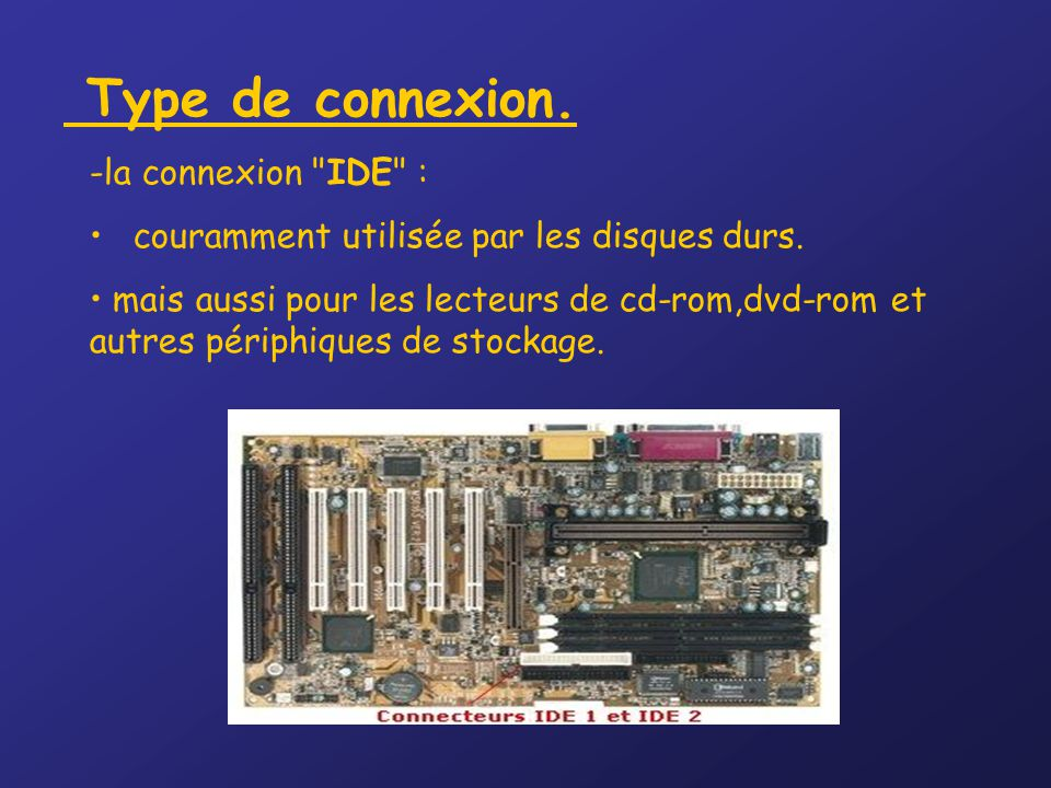 Type de connexion. la connexion IDE :