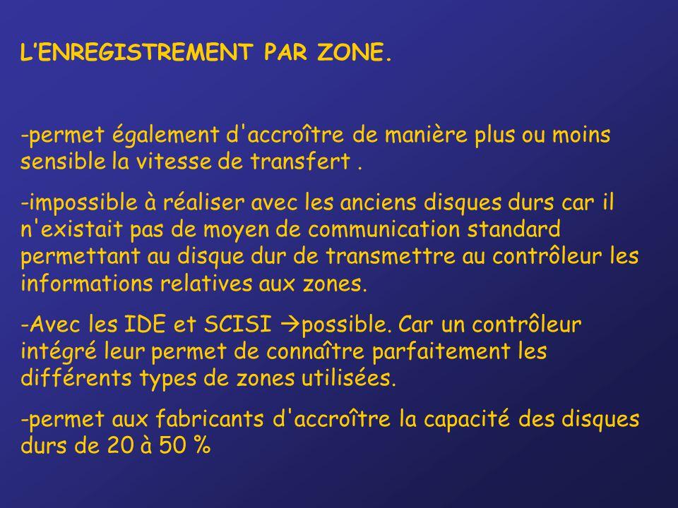 L'ENREGISTREMENT PAR ZONE.