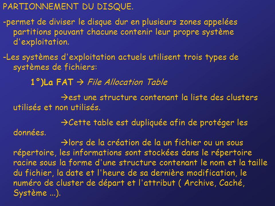 PARTIONNEMENT DU DISQUE.