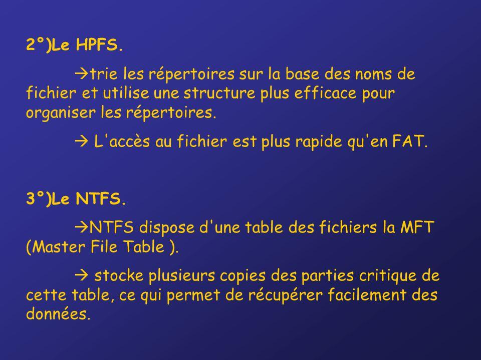 2°)Le HPFS. trie les répertoires sur la base des noms de fichier et utilise une structure plus efficace pour organiser les répertoires.