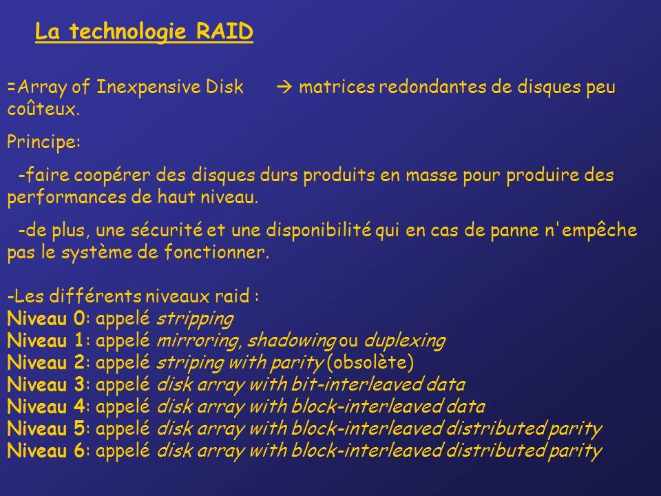 La technologie RAID =Array of Inexpensive Disk  matrices redondantes de disques peu coûteux. Principe: