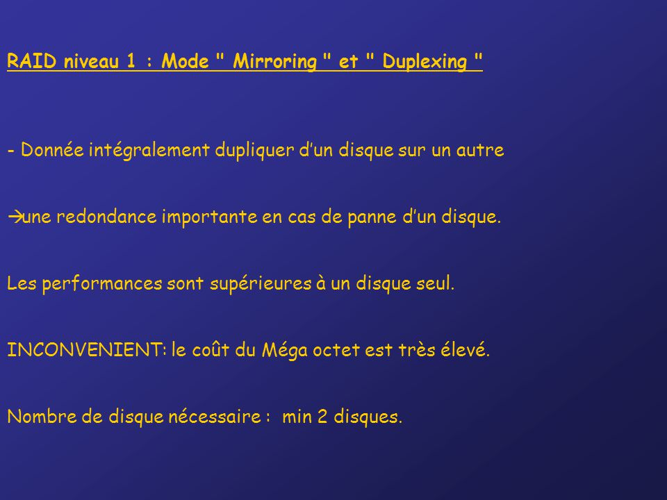 RAID niveau 1 : Mode Mirroring et Duplexing