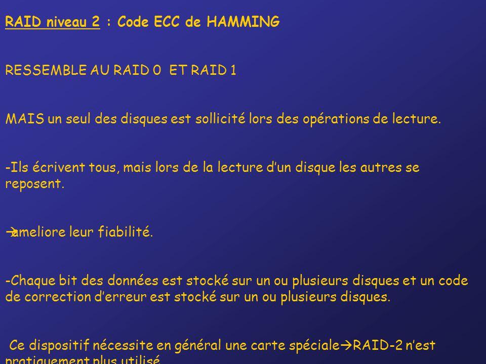 RAID niveau 2 : Code ECC de HAMMING