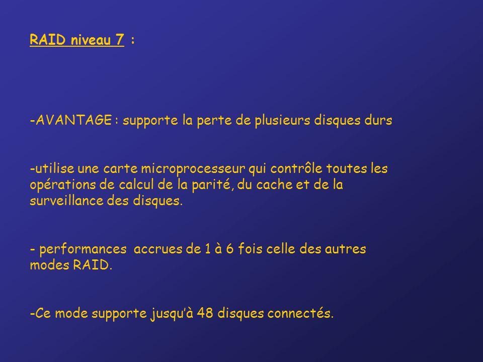 RAID niveau 7 : -AVANTAGE : supporte la perte de plusieurs disques durs.