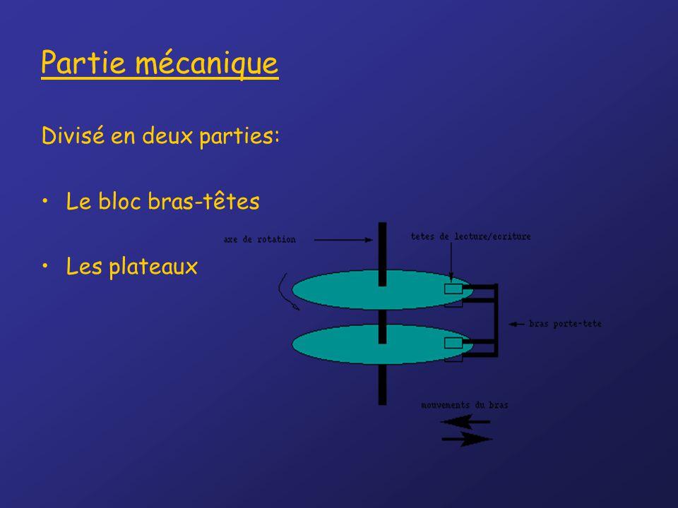 Partie mécanique Divisé en deux parties: Le bloc bras-têtes