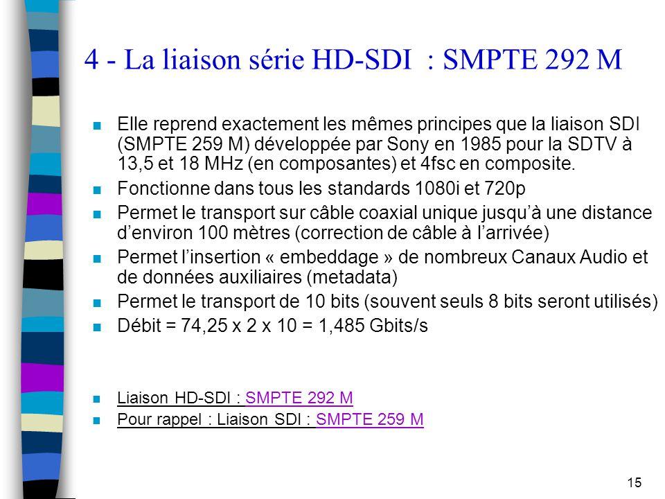 4 - La liaison série HD-SDI : SMPTE 292 M