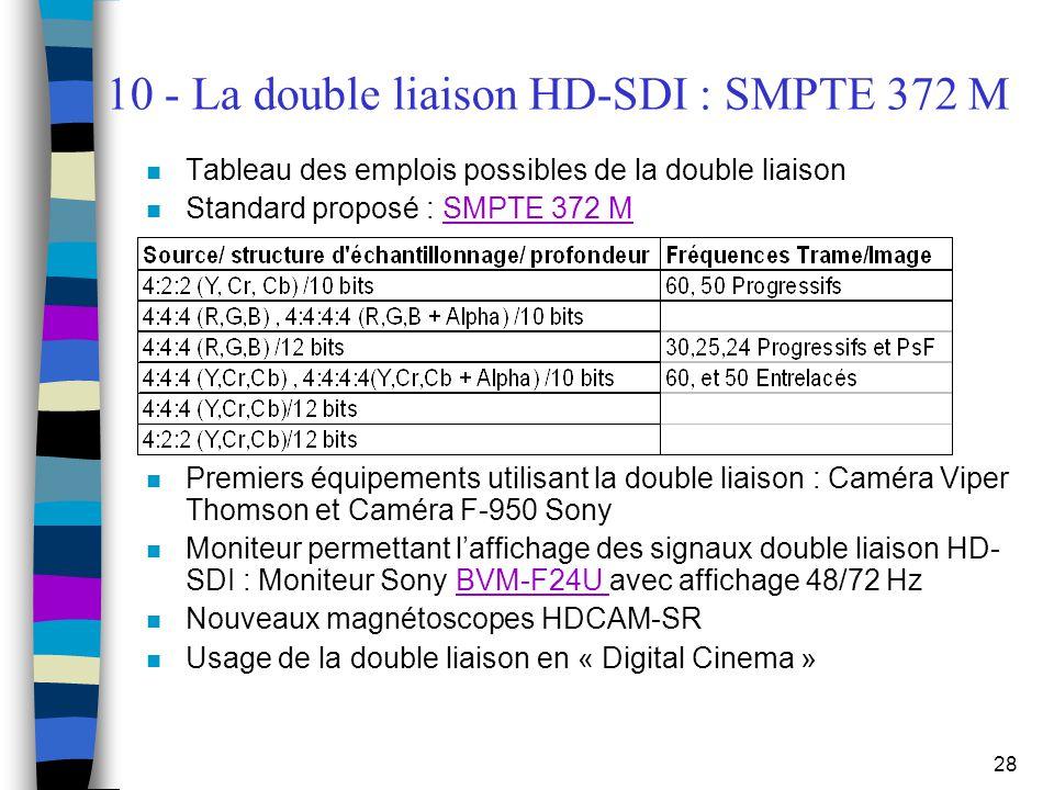 10 - La double liaison HD-SDI : SMPTE 372 M